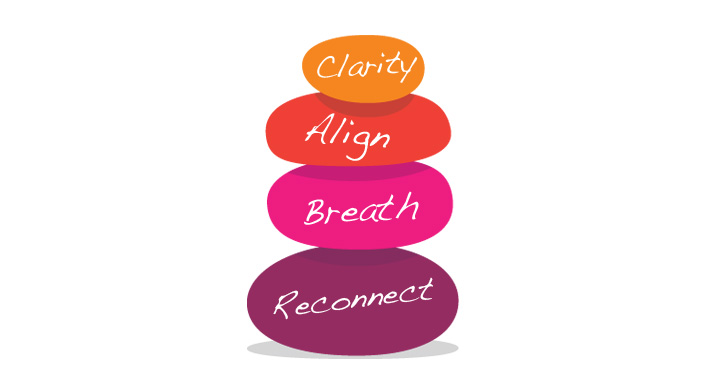 alignment coach yoga coach logo | logo design northern ireland