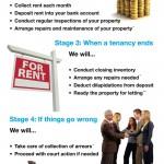 cm-property-3
