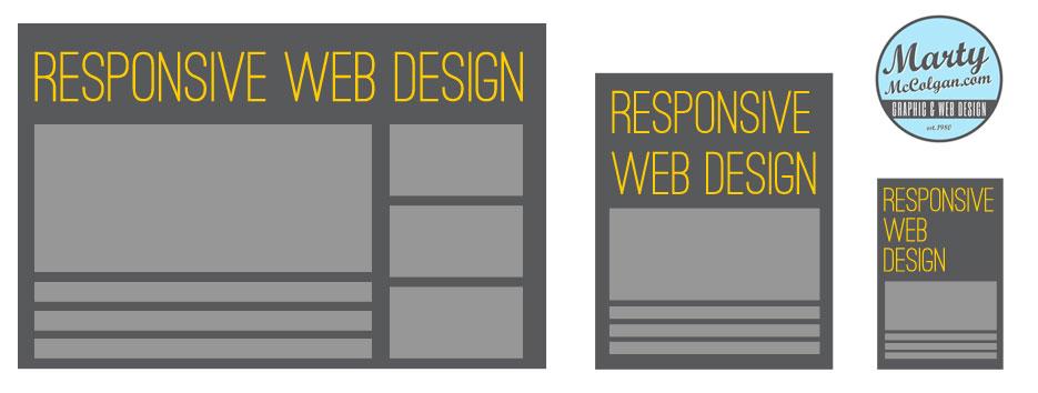 responsive web design northern ireland | responsive website design | web design northern ireland